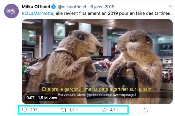 Stratégie de tweet corporatif viral