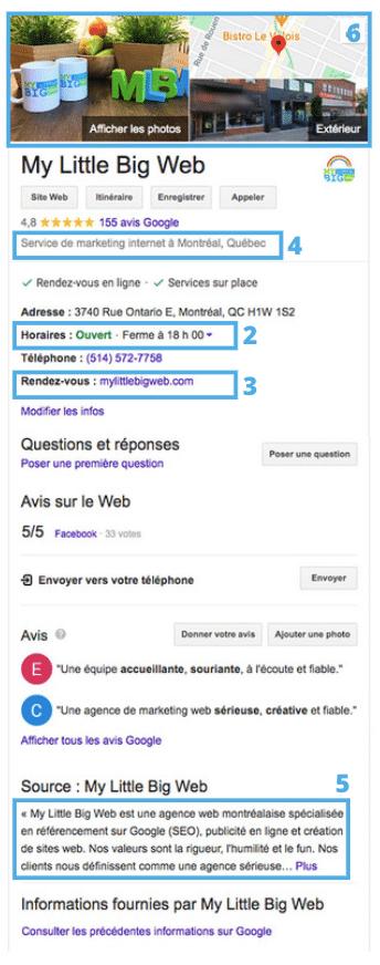 Optimisation SEO fiche Google My Business