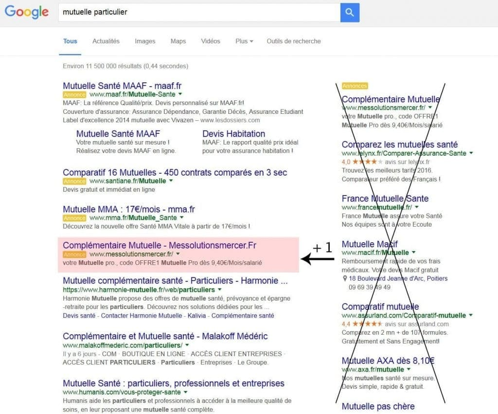 4th Google Ad Spot