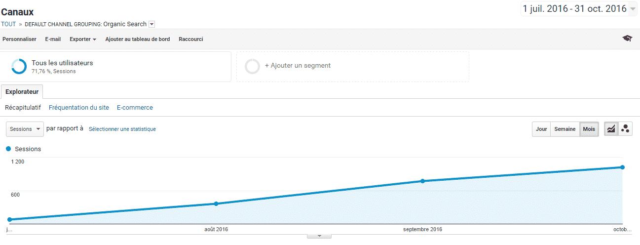 seo-finance-google-analytics