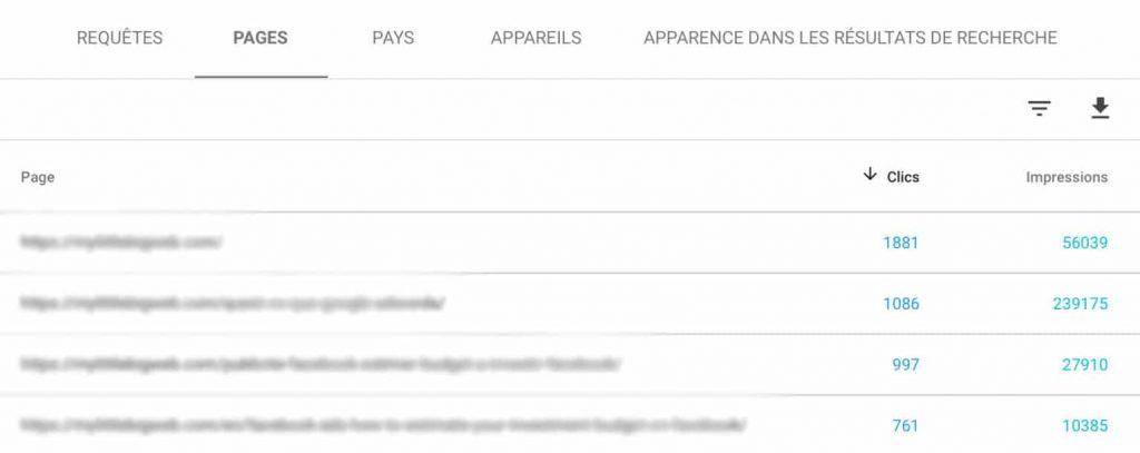 Analyses-taux-de-clics-par-page