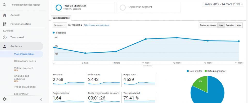 analyse-google-analytics