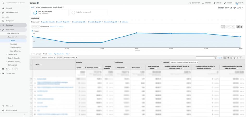 Analyse-trafic-google-analytics