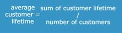 Average Customer Lifetime Formula