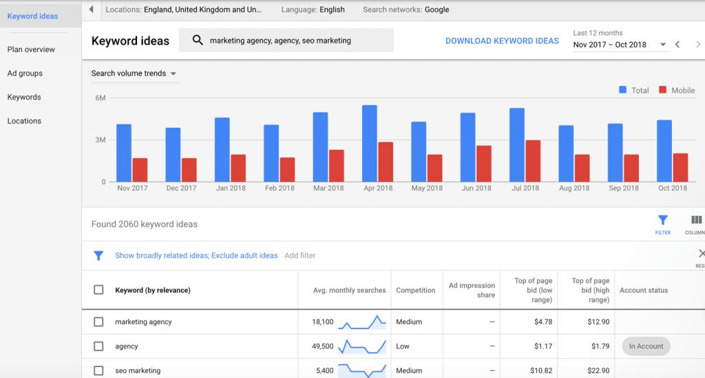 Outil-gratuit-seo-google-keyword-planner