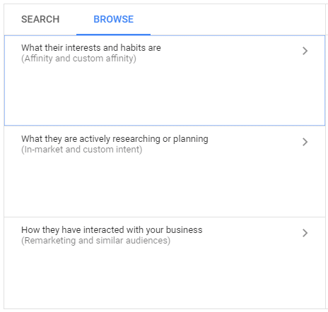 Google Target Display Campaign