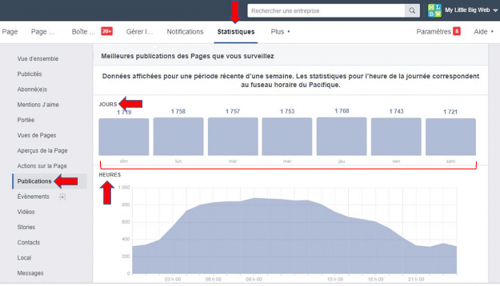 exemple-statistique-publication-facebook