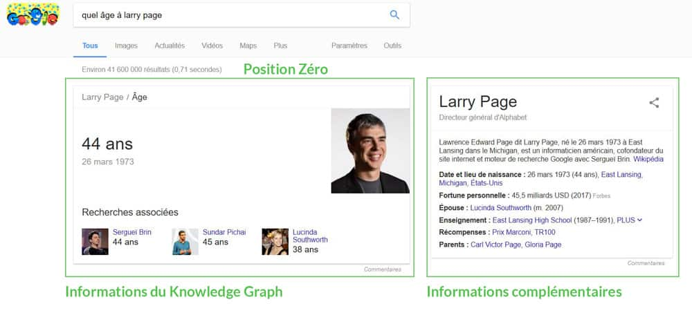larry-page-position-zero