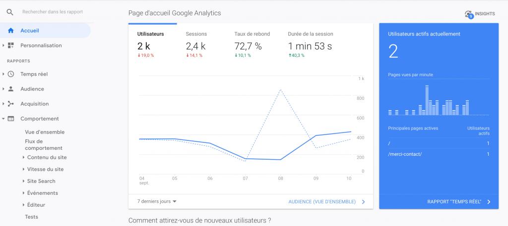 Menu-google-analytics