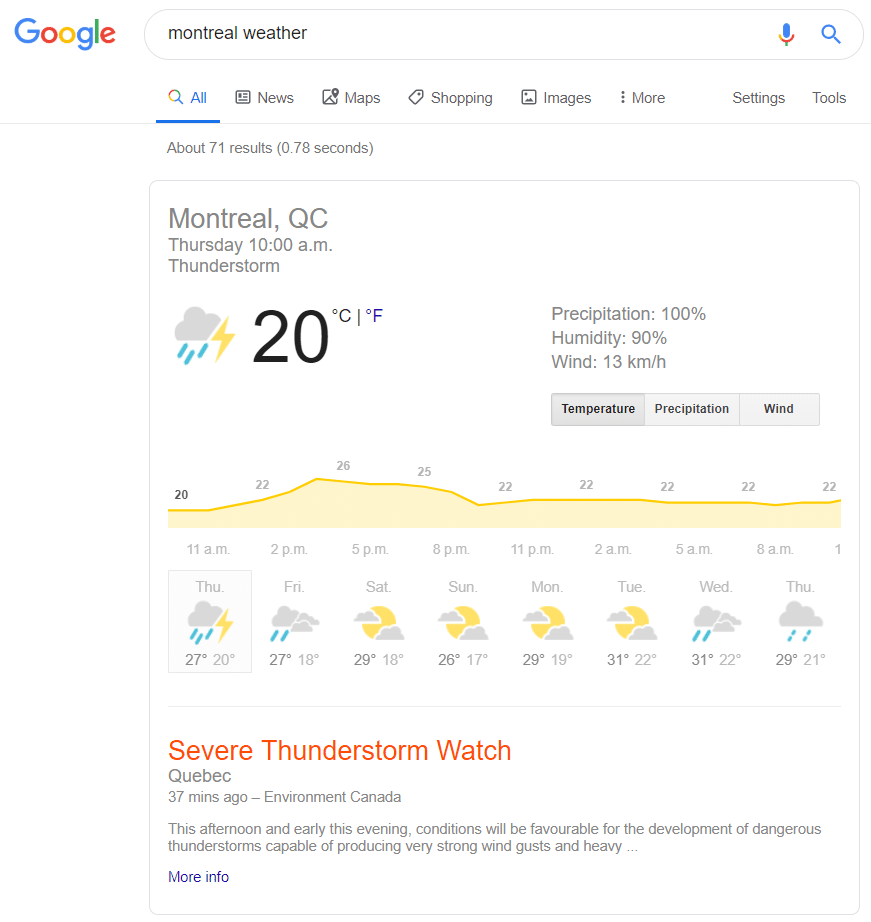 Position Zero Google Weather Answer