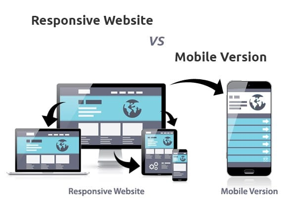 responsive-design-website-mobile