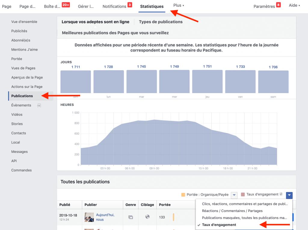 Stastiques-engagement-facebook