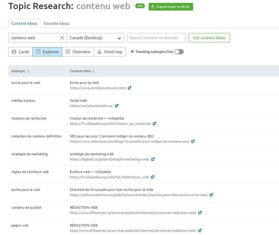 semrush-topic-research