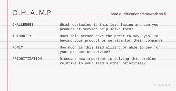 La méthode CHAMP selon Copper
