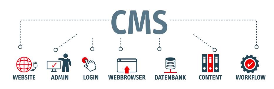 fonctionnalités CMS